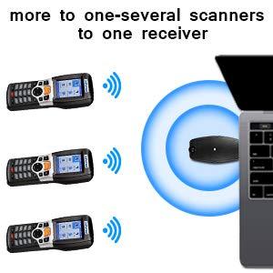trohestar Wireless Barcode Scanner Model NS-3309 – TROHESTAR